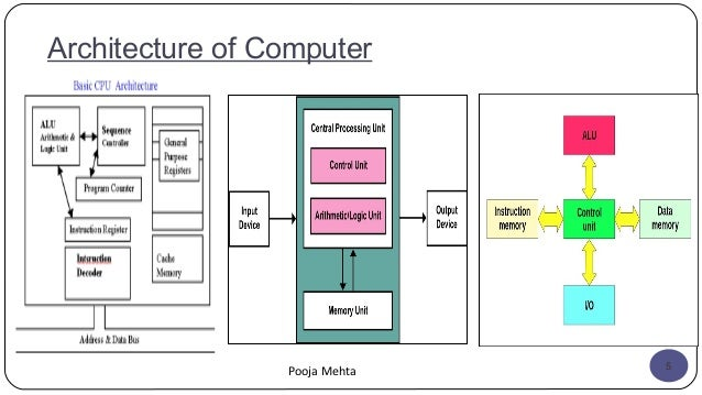 an introduction to the issue of pc computing Introduction to computer ethics  cs101 introduction to computing lecture 43 the future of computing - focus of the last lecture was on the computing profession .