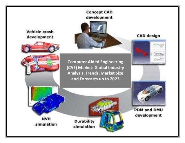Computer Aided Engineering (CAE) Market : Key Players, Growth, Analys…