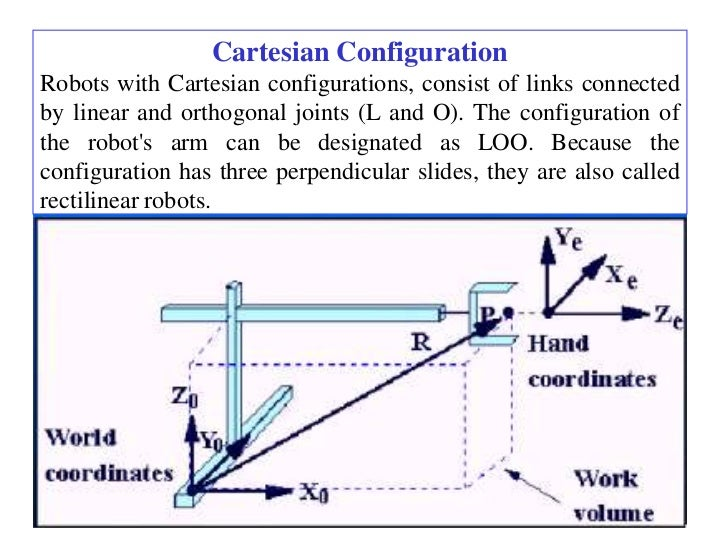 Cartesian ConfigurationRobots with Cartesian configurations, consist of links connectedby linear and orthogonal joints (L ...