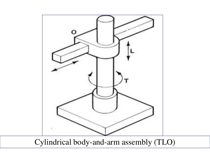 Cylindrical body-and-arm assembly (TLO)