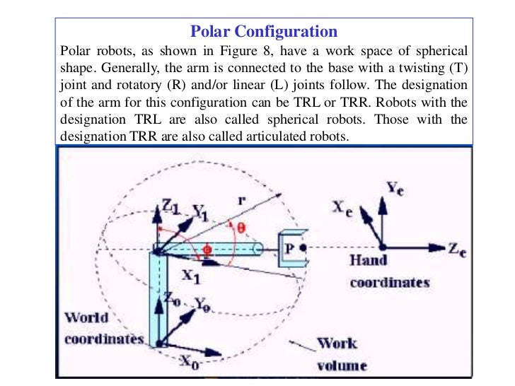 Polar ConfigurationPolar robots, as shown in Figure 8, have a work space of sphericalshape. Generally, the arm is connecte...