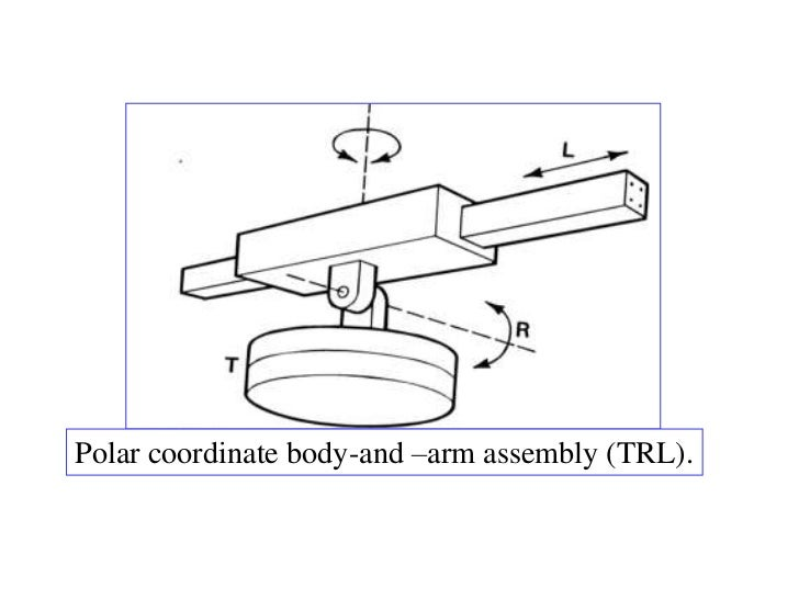 Polar coordinate body-and –arm assembly (TRL).