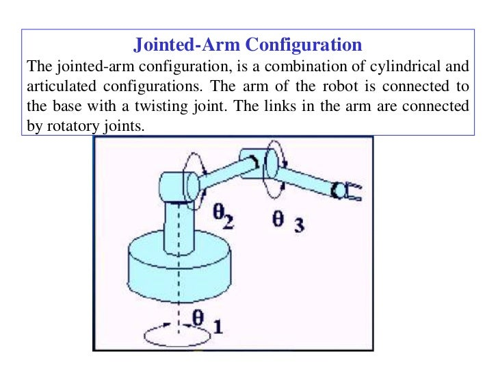 Jointed-Arm ConfigurationThe jointed-arm configuration, is a combination of cylindrical andarticulated configurations. The...