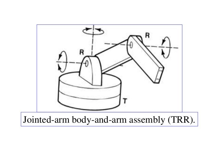 Jointed-arm body-and-arm assembly (TRR).