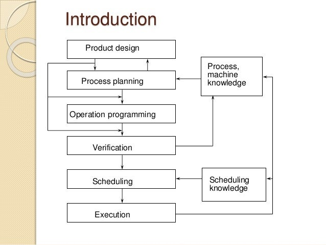 Computer Aided Process Planning Capp
