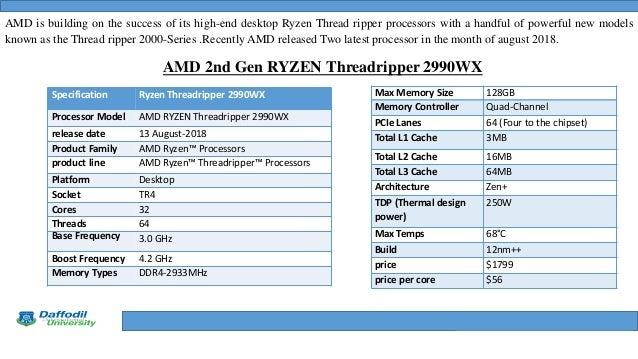 AMD & Intel Latest Processor