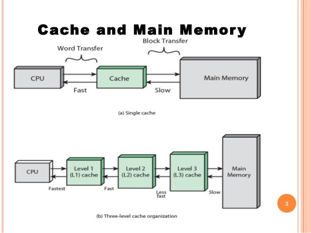 how to delete memory cache on computer