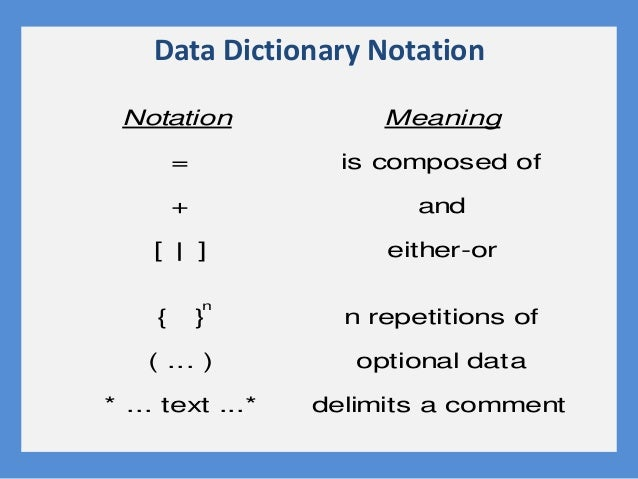 What is a data dictionary for Data dictionary