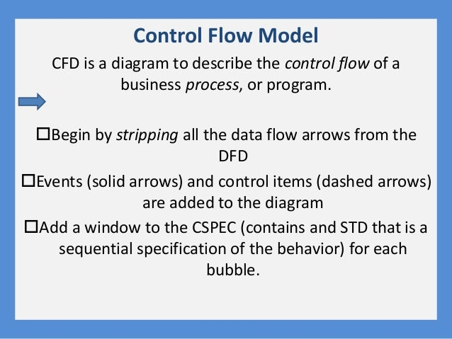 Control Flow Model CFD is a diagram to describe the control flow of a business process, or program. Begin by stripping al...