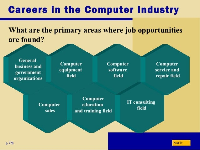 careers of the computer engineering students See also: what can i do with a computer science degree  development  testing and quality assurance prepares students for industry-driven it careers.
