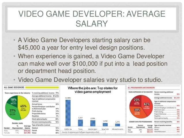 Luke Brady Video Game Development - Video game designer education requirements