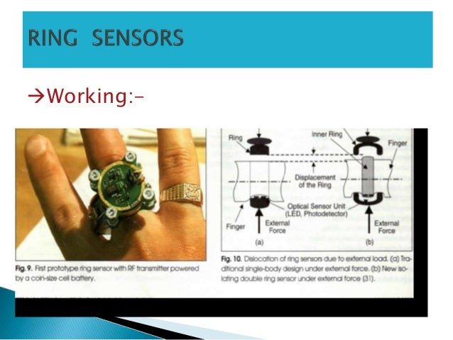 Computer clothing block diagram of ring sensors ccuart Image collections
