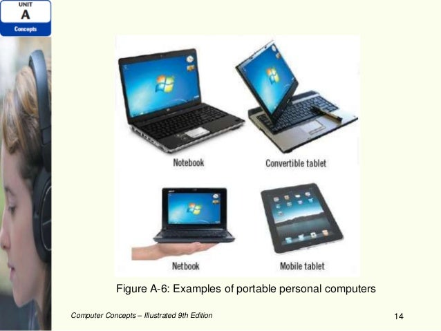 What is a pc personal computer? Webopedia definition.