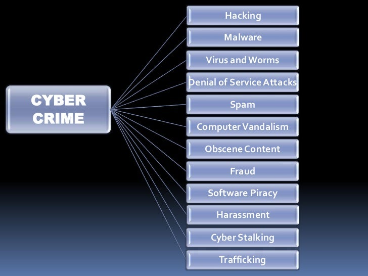 defining computer crimes and the different groups of computer criminals Property crime and fraud, index crimes, national hot spots, car theft, defining property crime, extent of property crime, patterning of property crime, young person.