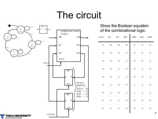 computer design and architecture with simple cpu rh slideshare net Processor Circuit Diagram Integrated Circuit Diagram