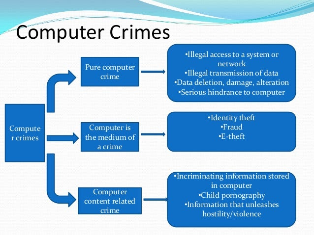 computer forensic Computer forensics is the application of investigation and analysis techniques to gather and preserve evidence from a particular computing device in a way that is suitable for presentation in a court of law.