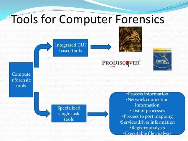 Internet Crime Complaint Center IC3  Business Email