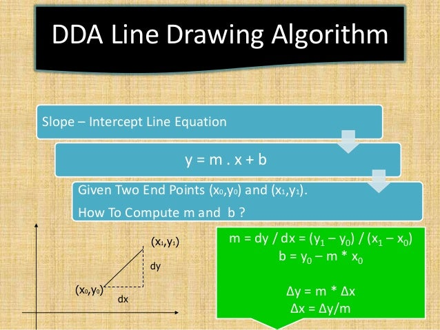 Dda Line Drawing Algorithm For Negative Slope : Computer graphics presentation