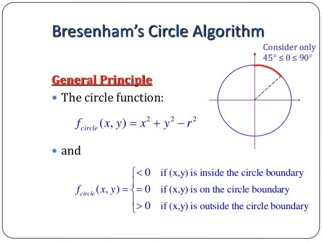 Bresenham Line Drawing Algorithm Example : Which are the algorithms every computer science student