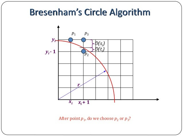 The Bresenham Line Drawing Algorithm : Computer graphics bresenham s line drawing algorithm