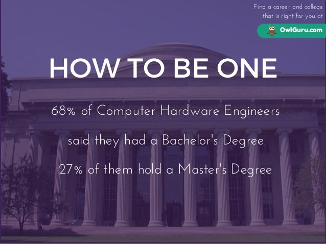 Computer Hardware Engineers for Dummies | What You Need To Know In 15…