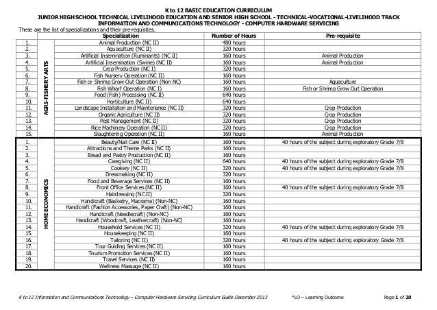 Curriculum vitae for pharmacist photo 5