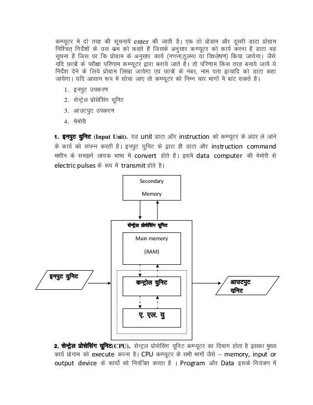 Computer basic notes in hindi.