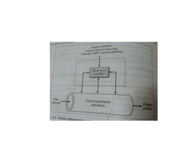 Computer integrated production planning on