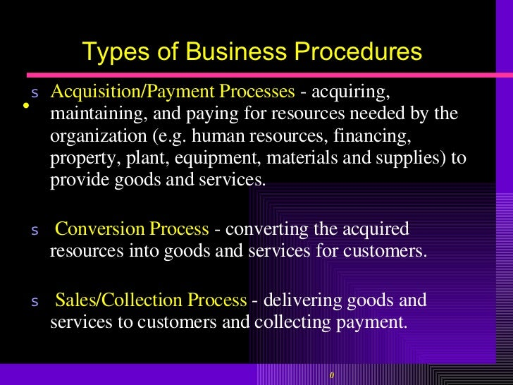 computerised accounting system This lesson explains what a computerized accounting system is, how a company selects a system, and what the advantages and disadvantages of.