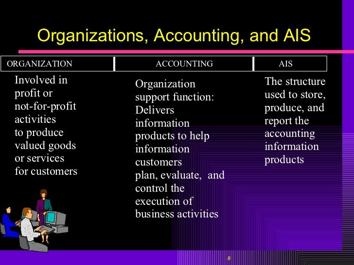 computerised accounting system This course describes the skills and knowledge required to modify and operate an integrated computerised accounting system this is generally under supervision.