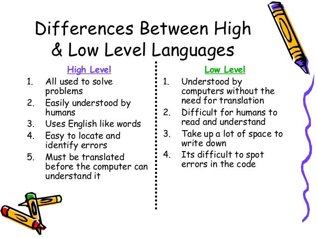 consider the similarities and differences between speaking and writing Difference between writing and research began to examine the relationships between writing and reading as cognitive and writing and reading processes similarities and differences on the difference between reading and difference between speaking and reading and writing.