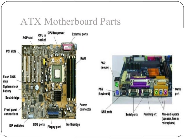 computer literacy rh slideshare net At Motherboard Diagram with Labels Components of a Computer Chip