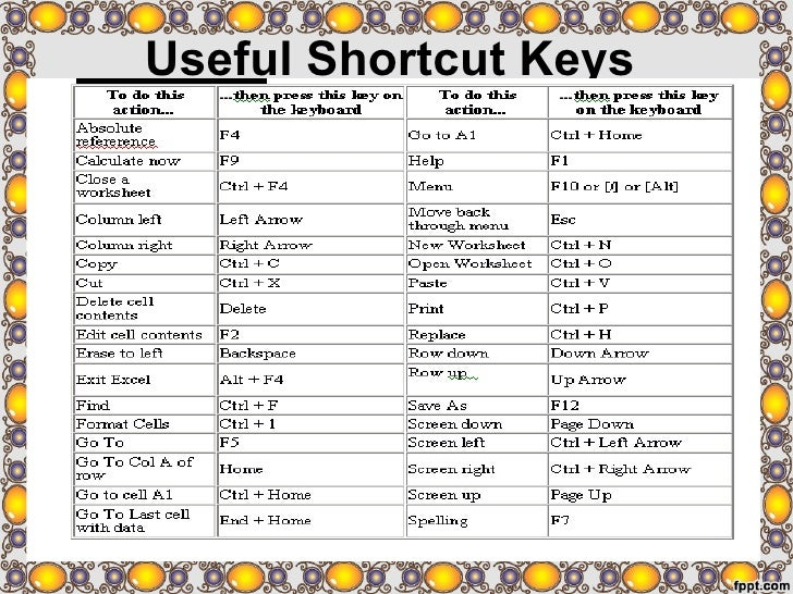 What are some useful computer shortcut keys?