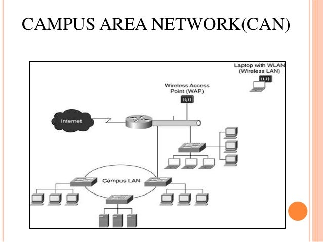 Campus Area Network Diagram Great Installation Of Wiring Diagram