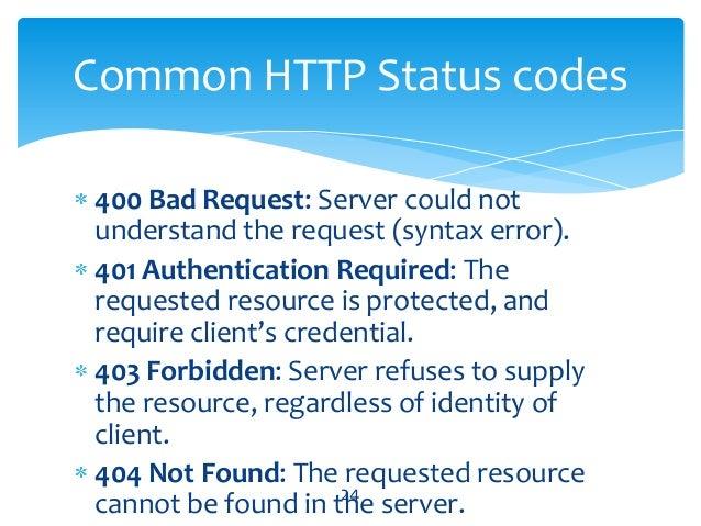 HTTP Protocol Basic