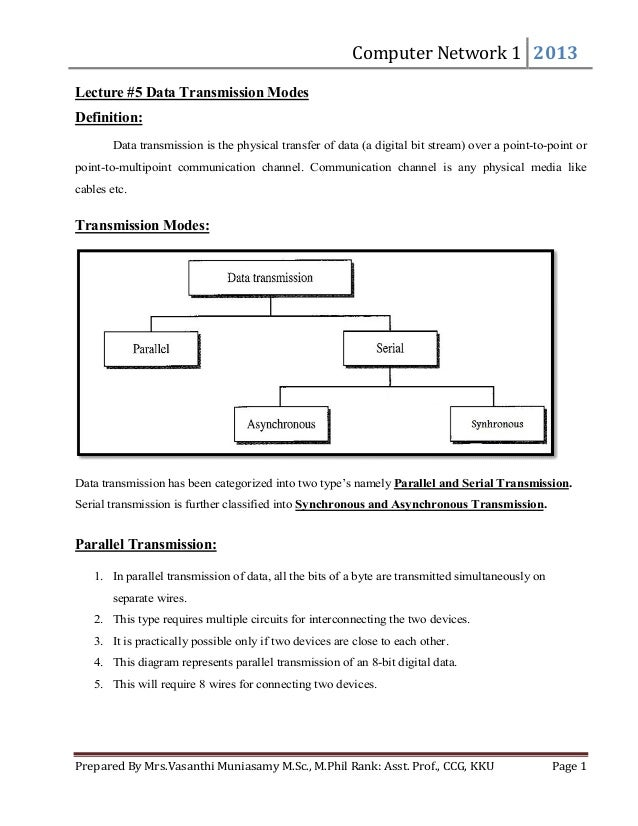 Computer network pdf course material 2013 kku page 3 15 ccuart Image collections