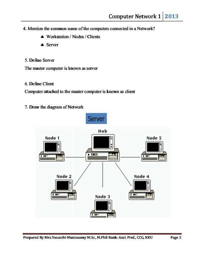 Computer Network PDF - Course Material 2013