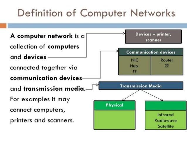 COMPUTER NETWORK DEFINITION EBOOK