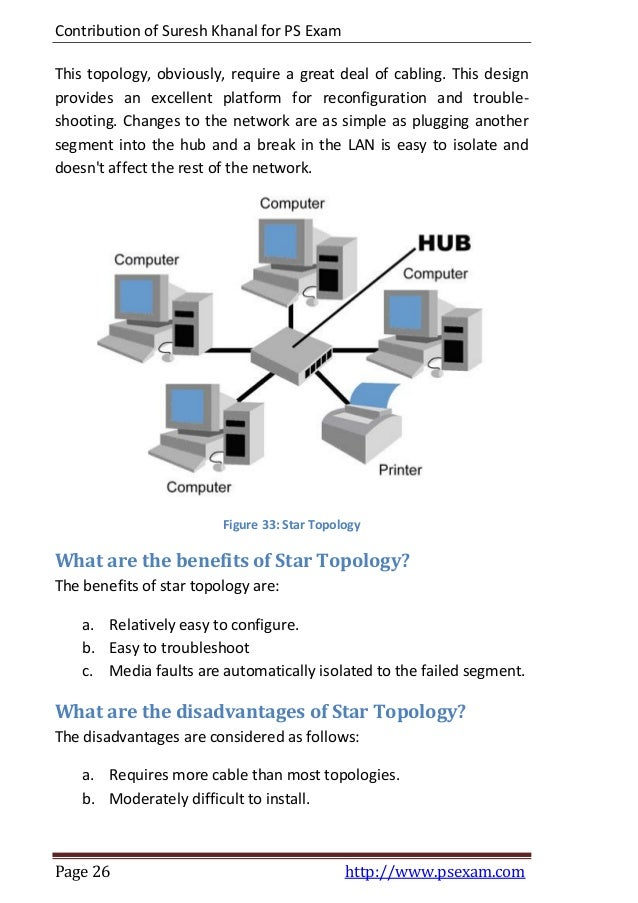 short answers for networking Computer networking questions including what is multicasting and how do you connect 3 clients to a server so they can share applications.
