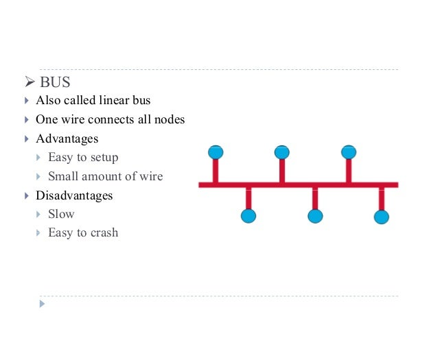 Computer Networks- Introduction and Data Link Layer