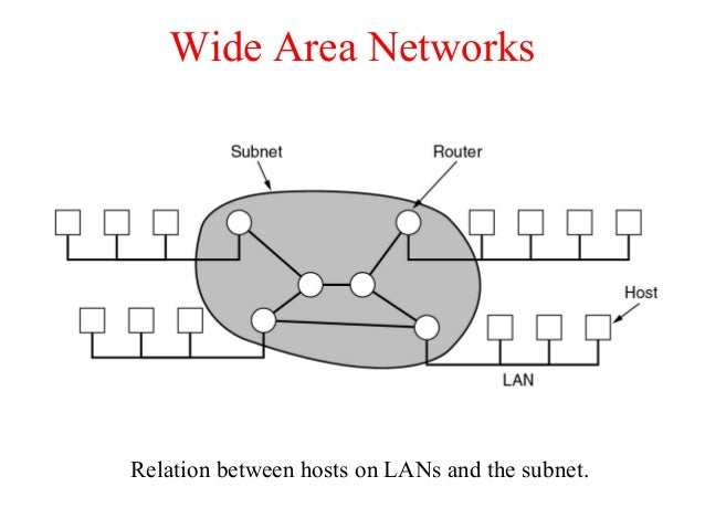 computer networks chapter1