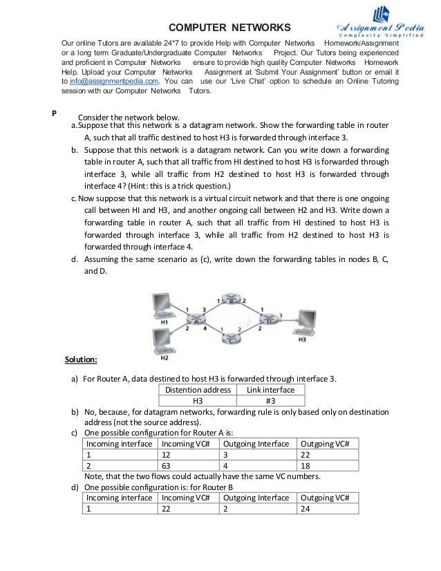 computer networks homework solutions