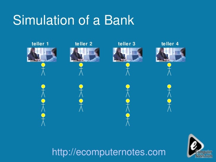 Bank teller Aptitude Test