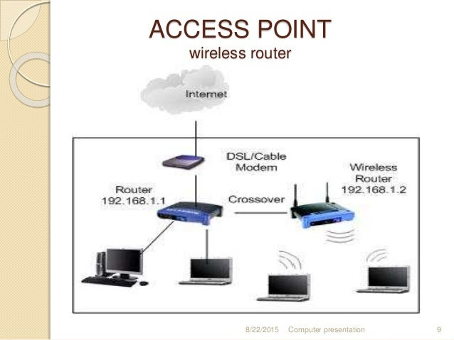 How to set up a network for Small Office / Home Office Computers
