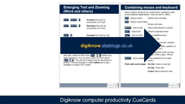 Computer productivity