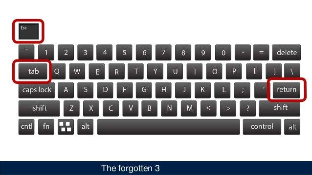 Alt-Shift moves text (only arrow keys +