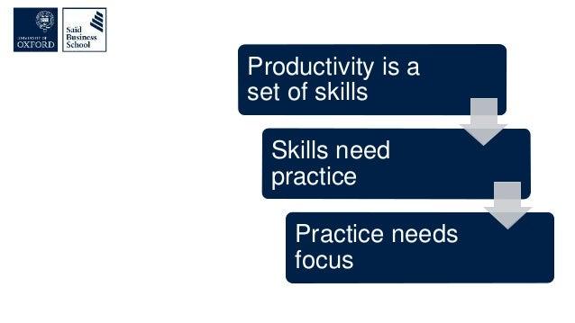 Productivity is a set of skills Skills need practice Practice needs focus