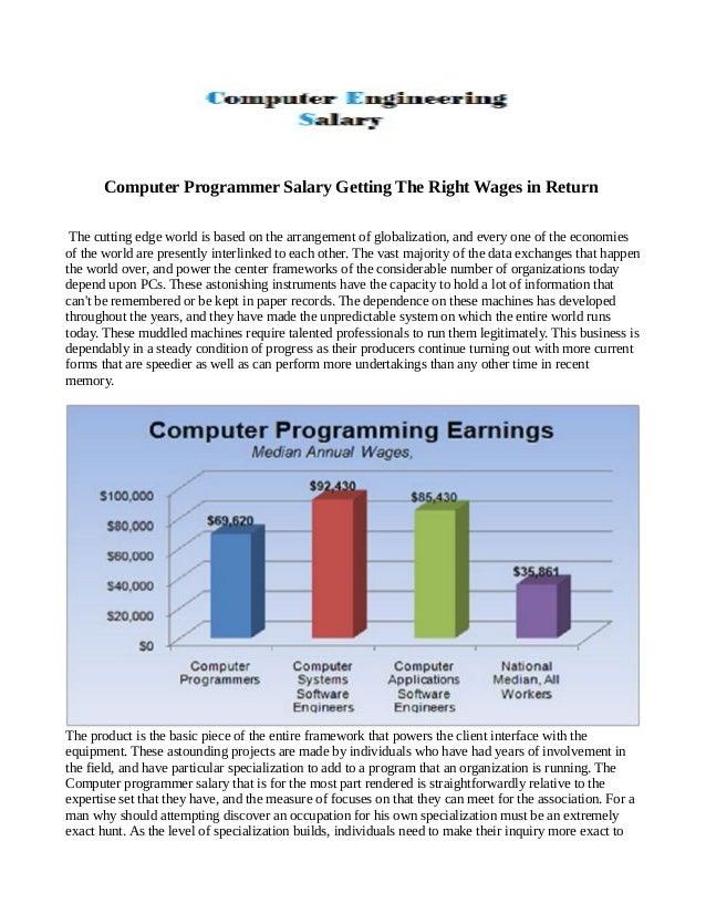 Computer programmer salary