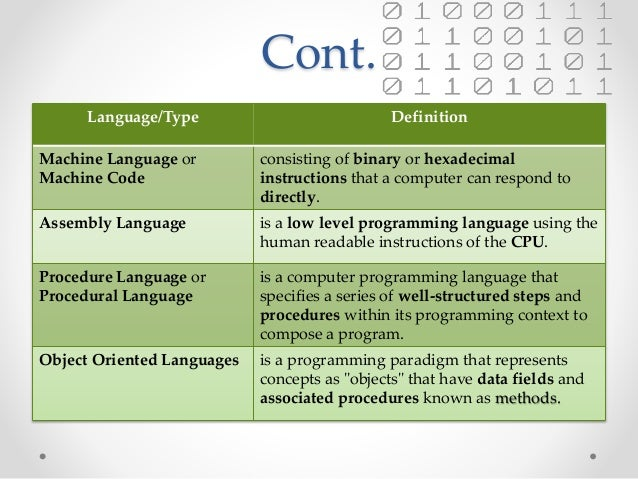 a n can read the machine language of a software program and produce the source code