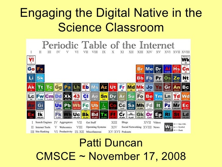Engaging the Digital Native in the Science Classroom Patti Duncan CMSCE ~ November 17, 2008